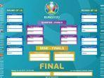 hasil-euro-2021-malam-ini-minggu-13-juni-live-mnc-group-dan-live-score-klasemen-euro-2020-terbaru.jpg