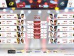 hasil-mpl-season-6-evos-legends-angkat-koper-onic-esports-menuju-derby-royal-lawan-rrq-hoshi.jpg
