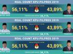 hasil-sementara-real-count-pilpres-versi-kpu.jpg