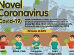 ilustrasi-gejala-klinis-virus-corona-baru-covid-19.jpg
