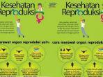ilustrasi-kesehatan-reproduksipromkes-kemenkes.jpg