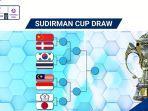 indonesia-vs-malaysia-ganda-putra-indonesia-terancam-kalah-di-perempat-final-sudirman-cup-2021.jpg