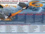 info-grafis-sriwijaya-air-jatuh.jpg