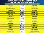 jadwal-bola-selasa-11-juni-2019-spanyol-vs-swedia-di-euro-2020.jpg