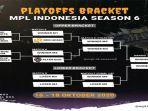 jadwal-bracket-playoffs-mpl-season-6-2020-rrq-hoshi-tantang-pemenang-derby-onic-vs-evos.jpg