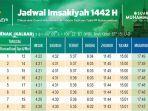 jadwal-imsakiyah-puasa-ramadhan-2021-untuk-kota-pontianak-kalbar-dan-sekitarnya.jpg