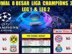 Tag: Jadwal Liga Champion 8 Besar 2021 Leg 2 - Tribun ...