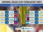 jadwal-piala-emas-concacaf-2021-hari-ini-lengkap-jam-tayang-minggu-18-juli-2021-live-mola-tv.jpg