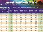 jadwal-puasa-ramadhan-1441-h-imsakiyah-dan-buka-puasa-untuk-seluruh-indonesia-mulai-24-april-2020.jpg