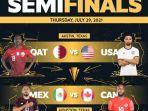 jadwal-semifinalpiala-emas-concacaf-2021-besok-qatar-vs-amerika-serikat-dan-meksiko-vs-kanada.jpg