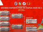 kalbar-lolos-grand-final-mobile-legends-pon-xx-papua-2021.jpg