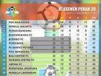 klasemen-liga-1-indonesia-2018-persija-psm-makassar.jpg