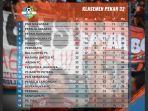 klasemen-liga-1-indonesia-2018-psm-makassar-bisa-kunci-gelar-lebih-awal.jpg