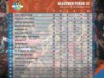 klasemen-liga-1-indonesia-2018-selasa-27-november.jpg