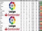 klasemen-liga-spanyol-pekan-24.jpg