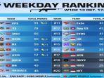 klasemen-pmpl-sea-championship-s4-week-1-dan-daftar-tim-lolos-super-weekend.jpg