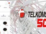 kuota-telkomsel-murah-di-masa-pandemi-via-kode-dial-dan-aplikasi.jpg