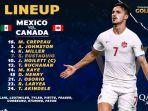 live-hasil-meksiko-vs-kanada-piala-emas-concacaf-2021.jpg