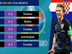 live-streaming-kroasi-vs-slovakia-mola-tv-free.jpg