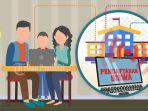 login-siap-ppdbcom-tata-cara-pendaftaran-online-siswa-baru-tahun-ajaran-20202021.jpg
