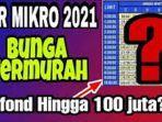 maksimal-pinjaman-kur-bri-2021-rp-100-juta-dengan-bunga-3-persen-cek-syarat-dan-cara-daftar-kur-bri.jpg