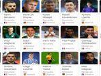 pemain-bola-dunia-di-euro-2020.jpg