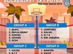 pembagian-grup-kualifikasi-pra-pon-tim-basket-kalbar-satu-grup-tuan-rumah.jpg