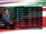 pole-position-moto2-hari-ini-seusai-hasil-kualifikasi-moto2-san-marino-2020.jpg