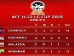 prediksi-starting-xi-indonesia-vs-kamboja-live-rcti-laga-penentu-tiket-semifinal-piala-aff-u-22.jpg