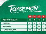 psms-medan-lolos-semifinal-liga-2.jpg