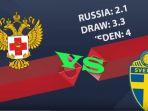 rusia-vs-swedia_20181011_160648.jpg