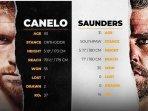 saul-canelo-alvarez-vs-billy-joe-saunders.jpg