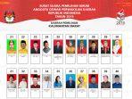 surat-suara-dpd-di-pemilu-2019-ini-contoh-surat-suara-pilpres-dpr-dpd-dan-dprd.jpg