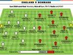 tampilan-starting-xi-inggris-vs-denmark-euro-2020.jpg