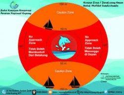 Simak 8 Wilayah Kerja Balai Kawasan Konservasi Perairan Nasional (BKKPN) Kupang