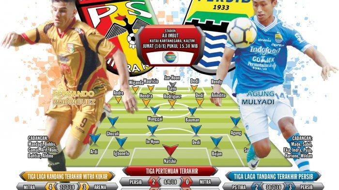 Striker Andalan Persib Bandung Absen, Berikut Prediksi Line Up Mitra Kukar Vs Persib Bandung