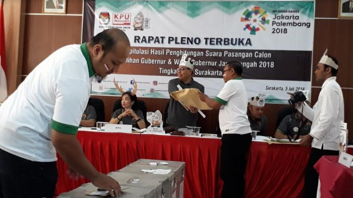 Rekapitulasi Hasil Pilgub 2018 Tingkat Kota Solo, Ganjar-YasinRaup Suara Sebanyak 216.107