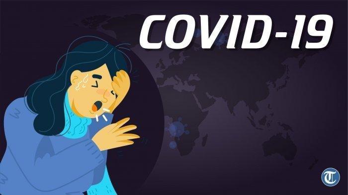 Update Covid-19 Global 17 September 2020 : Total 30 Juta Kasus, Sedangkan 21,8 Juta Pasien Sembuh