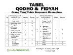 daftar-yang-boleh-membayar-fidyah_20180518_102502.jpg