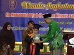 sd-muhammadiyah-pk-kottabarat_20180609_204140.jpg