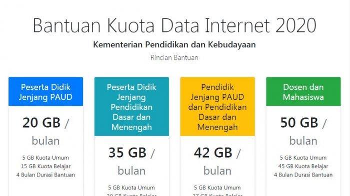 Bantuan Kuota Data Internet 2020 Kementerian Pendidikan dan Kebudayaan