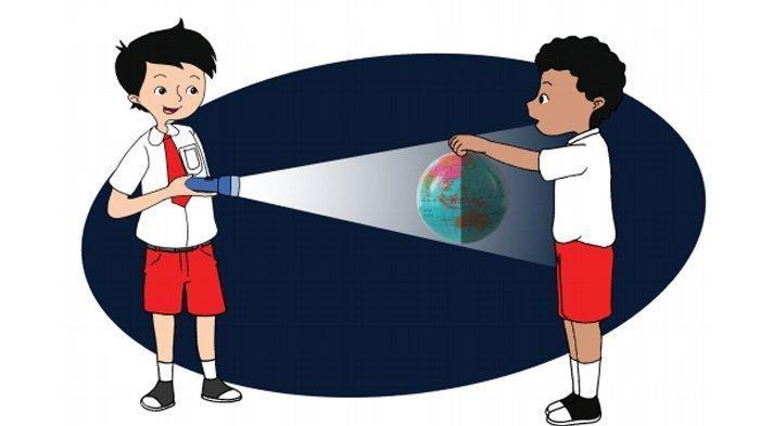 KUNCI JAWABAN Buku Tematik Tema 8 Kelas 6, Apa Itu Siang dan Malam? Bagaimanakah Proses Terjadinya?