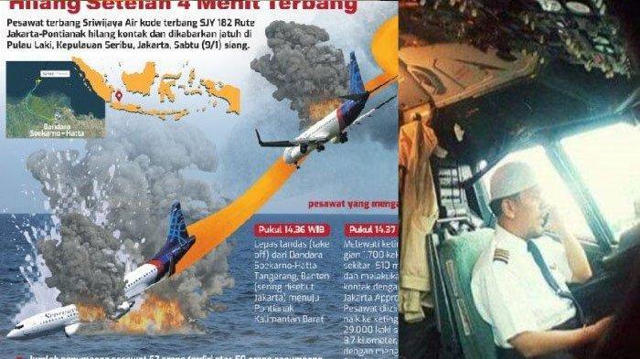 'Clear' Ucapan Terakhir Pilot Captain Afwan Sebelum Sriwijaya Air Menukik Jatuh Sisakan Misteri