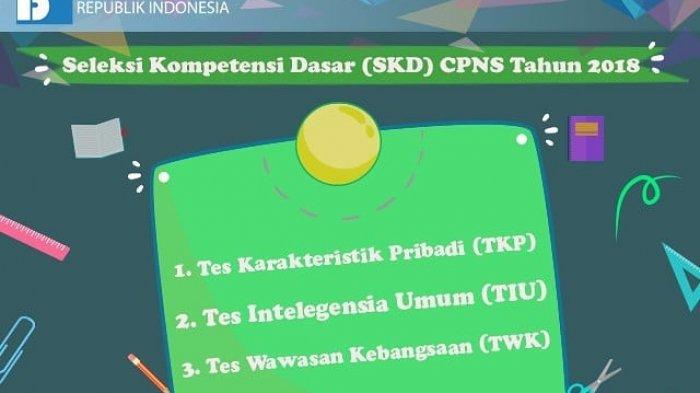 Jadwal SKD CPNS 2018 Akhirnya Diumumkan, Ada Pembagian Hari hingga Waktu 6 Sesi, Cek di Sini!