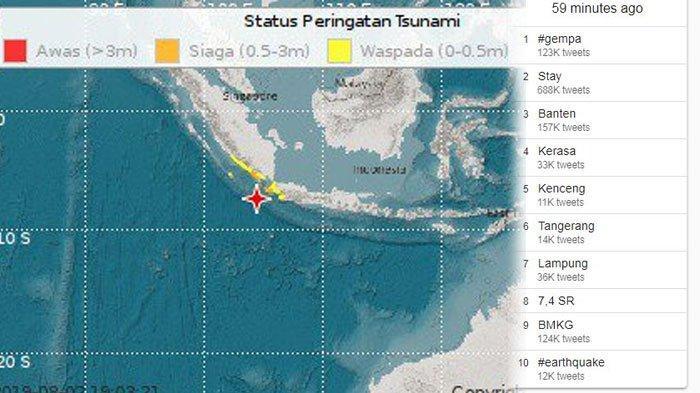 Gempa Banten 7,4 SR yang Diralat Menjadi 6,9 SR, Ini Klasifikasi dan Penjelasan Gempa Menurut Pakar