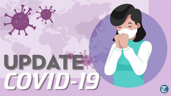 Ada 6.731 Kasus Baru, Banten 3.501 & DKI Jakarta 736, UPDATE Virus Corona Nasional, 4 April 2021