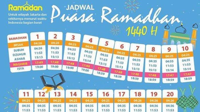 JADWAL IMSAK & BUKA PUASA Hari Ini 19 Ramadan 1140 H pada Jumat (24/5/2019)