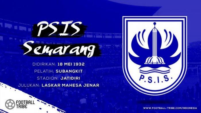 Chord/ Kunci Gitar Lagu Jiwa Ksatria Mahesa Jenar, PSIS Semarang, Siap Semangati Laskar Mahesa Jenar
