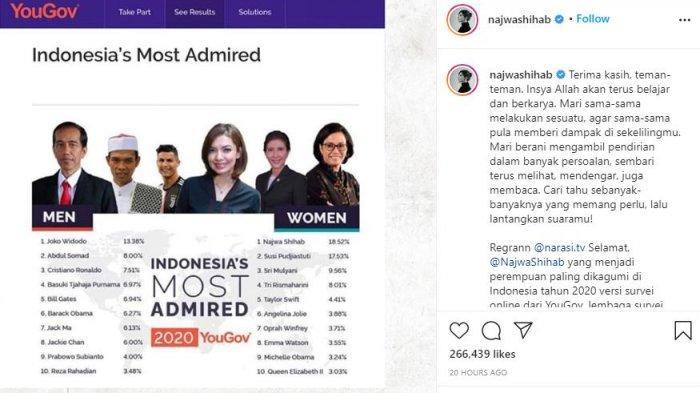 Najwa Shibah jadi perempuan nomor satu paling dikagumi di Indonesia