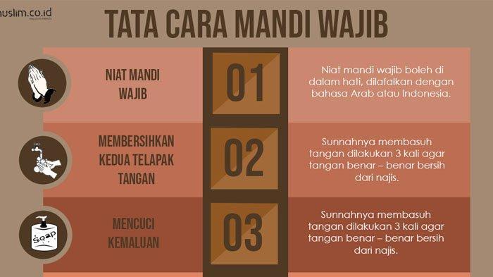 Niat Mandi Puasa Ramadan Ini Tata Cara Mandi Wajib Bagi Pria Wanita Sebelum Menginjak Bulan Suci Halaman All Tribunstyle Com